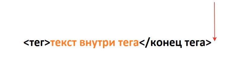 JS добавляем данные после тега пример