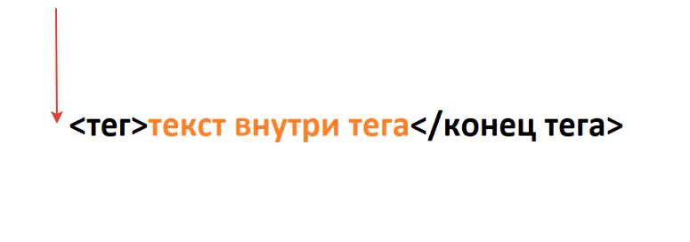 javascript  добавить данные перед тегом пример