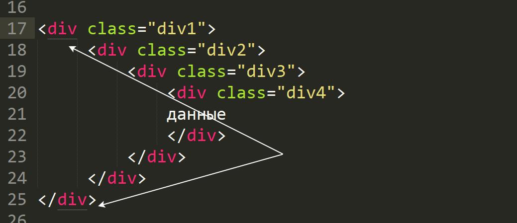 Ошибка синтаксиса html