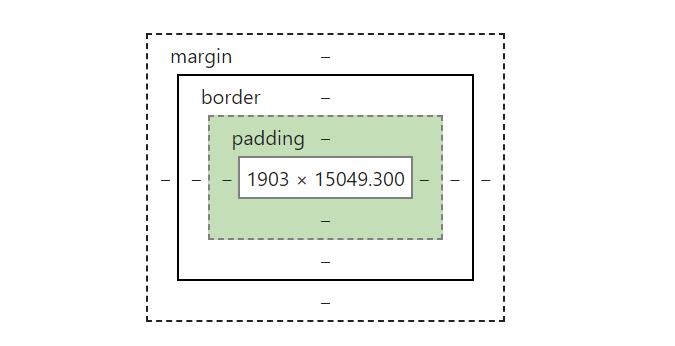 Что такое padding?