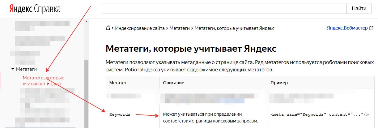 Яндекс о ключевых словах | keywords.