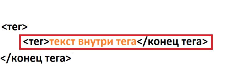 Что такое outerHTML!?